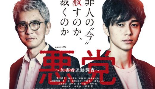 WOWOWドラマ「悪党」